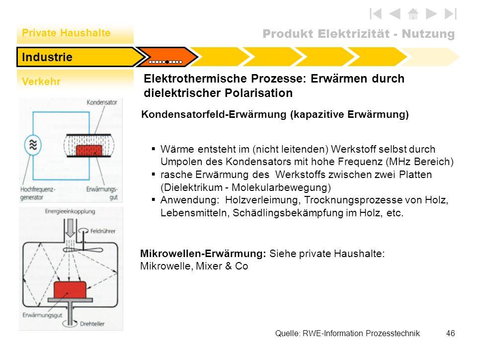 Elektrothermische Prozesse: Erwärmen durch dielektrischer Polarisation