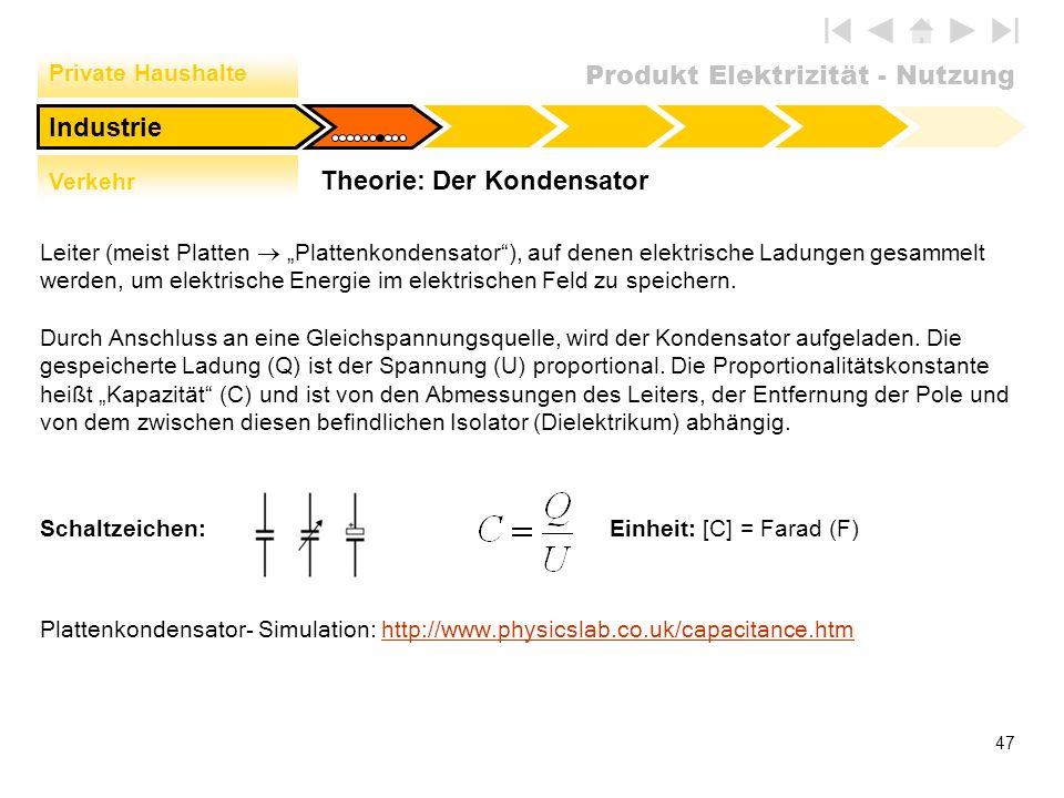 Theorie: Der Kondensator