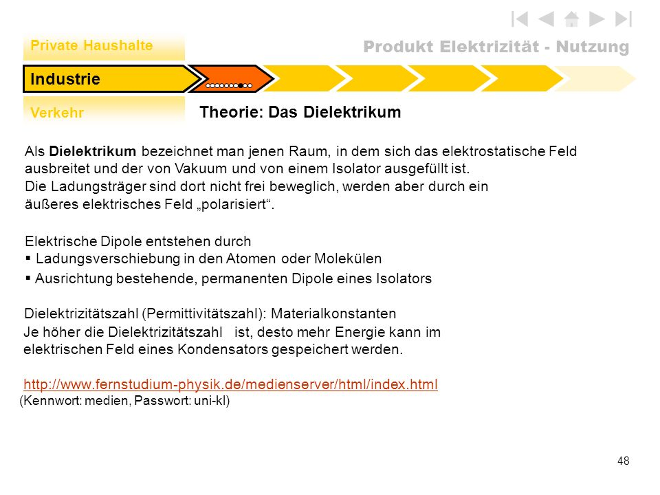 Theorie: Das Dielektrikum