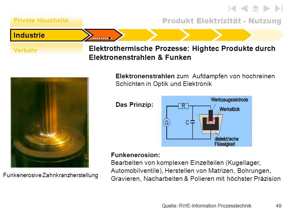 Private Haushalte Industrie. Verkehr. Elektrothermische Prozesse: Hightec Produkte durch Elektronenstrahlen & Funken.