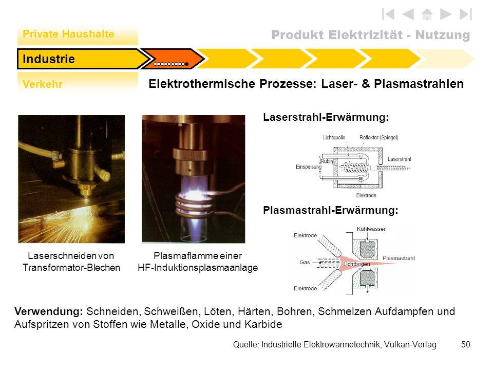 Elektrothermische Prozesse: Laser- & Plasmastrahlen