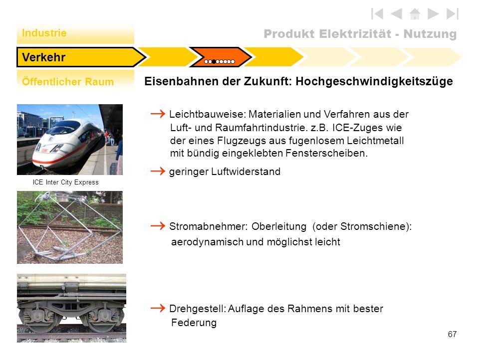 Eisenbahnen der Zukunft: Hochgeschwindigkeitszüge