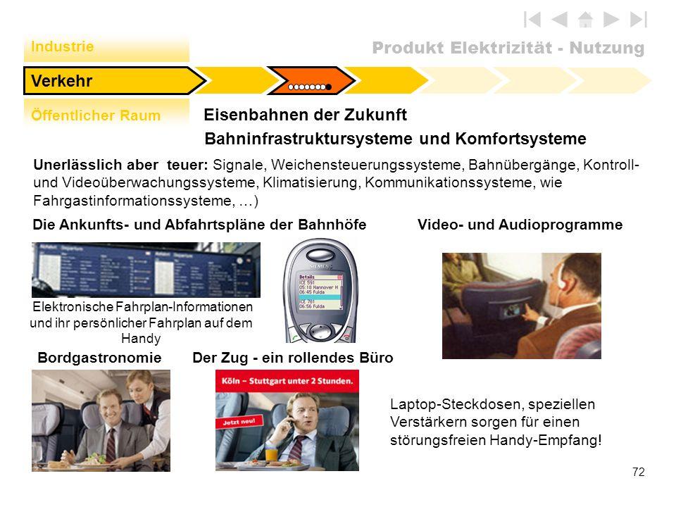 Eisenbahnen der Zukunft