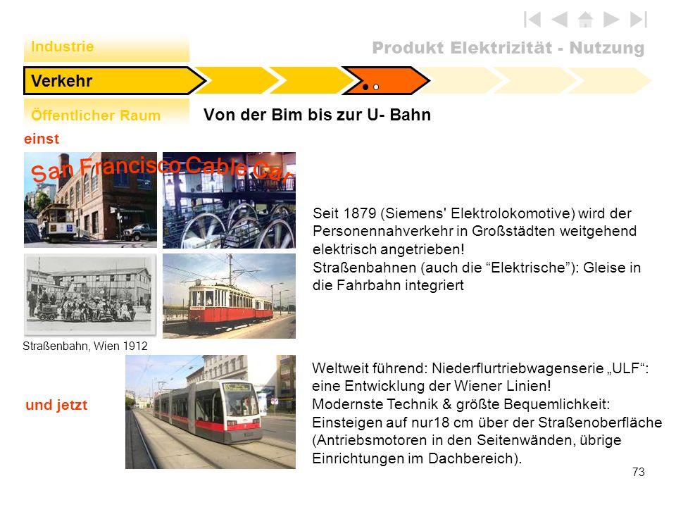 Von der Bim bis zur U- Bahn