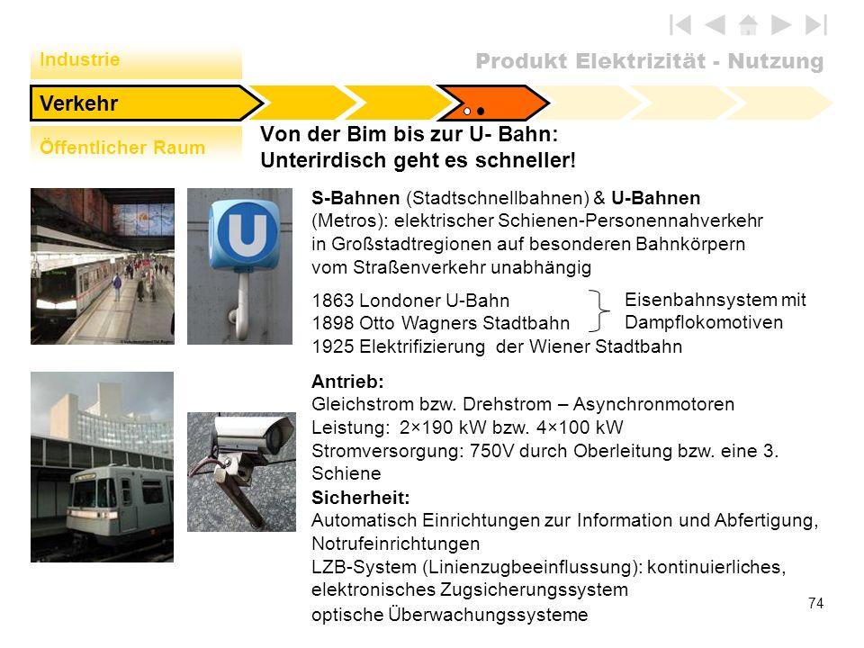 Von der Bim bis zur U- Bahn: Unterirdisch geht es schneller!