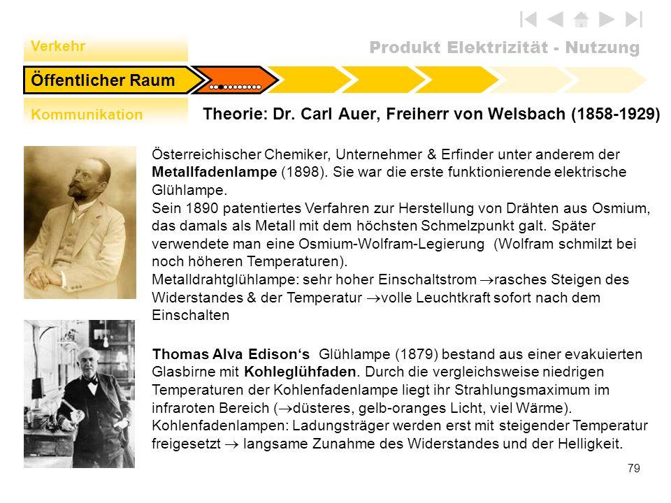 Theorie: Dr. Carl Auer, Freiherr von Welsbach (1858-1929)