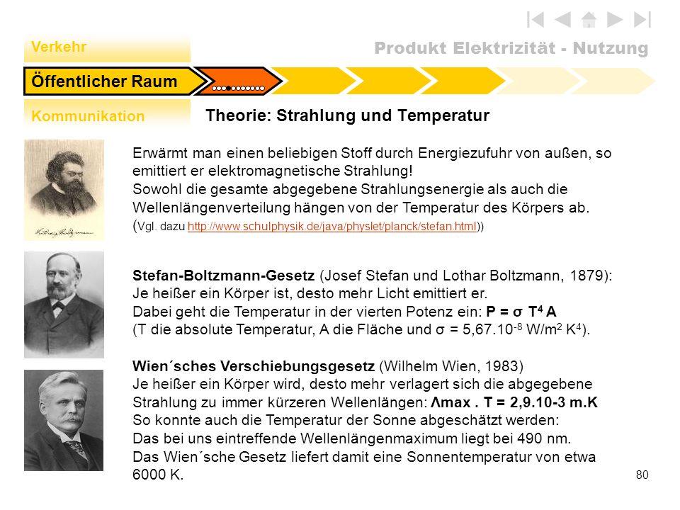 Theorie: Strahlung und Temperatur