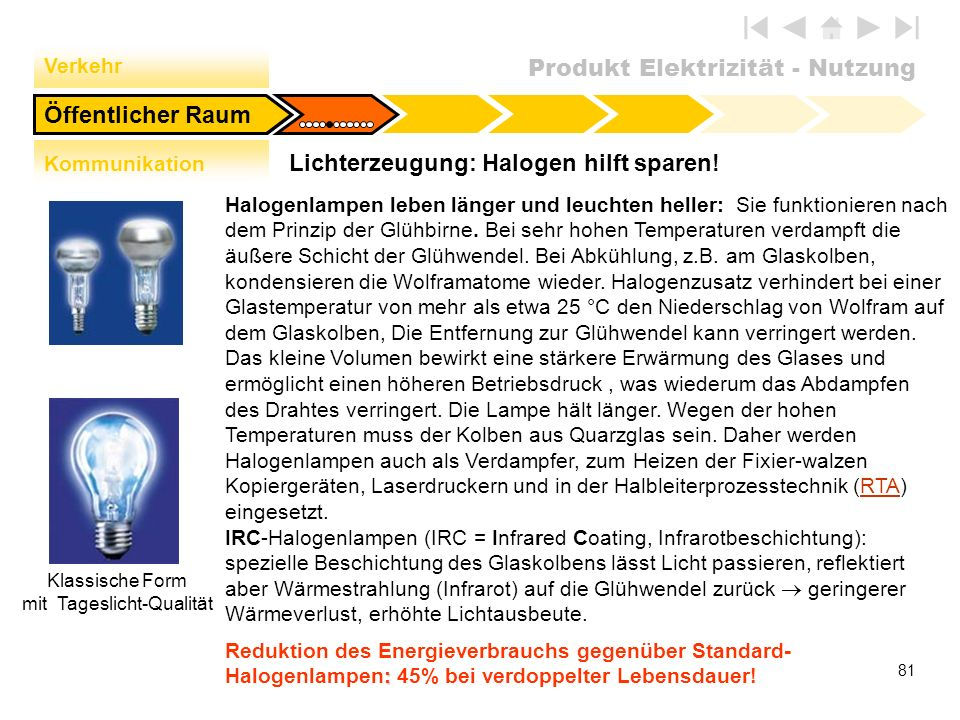 Lichterzeugung: Halogen hilft sparen!