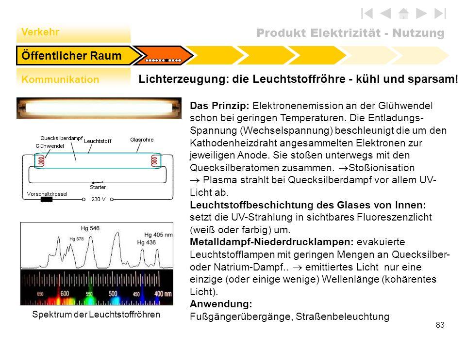Lichterzeugung: die Leuchtstoffröhre - kühl und sparsam!