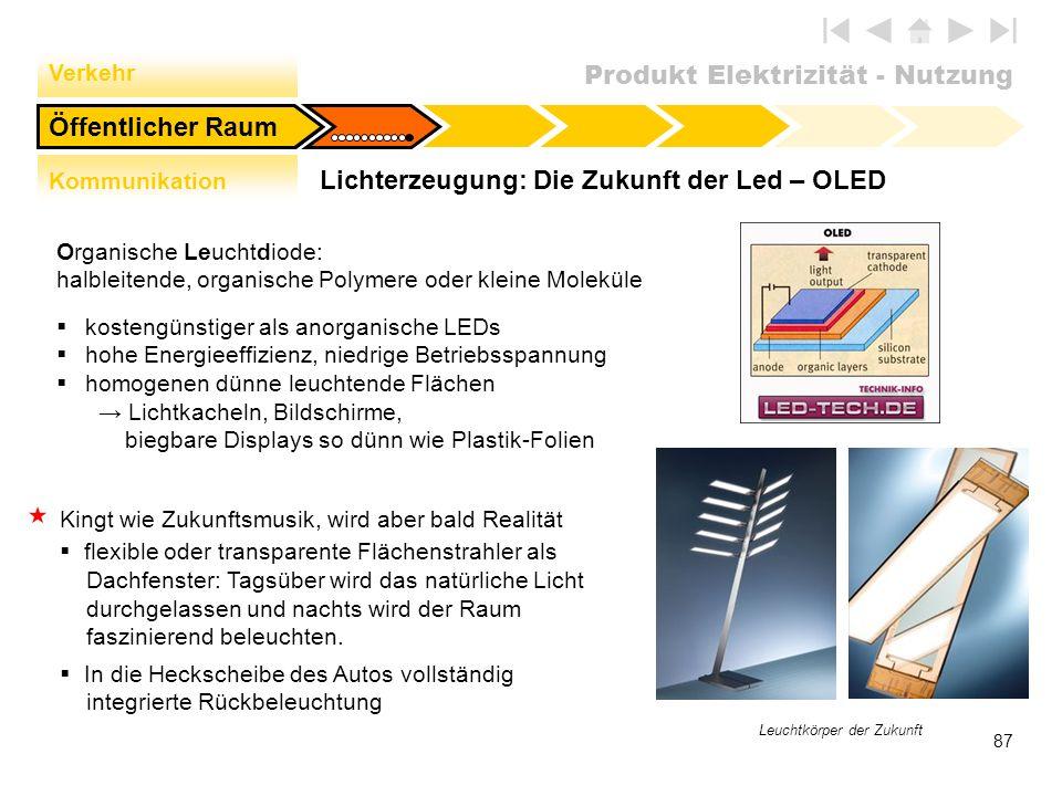 Lichterzeugung: Die Zukunft der Led – OLED