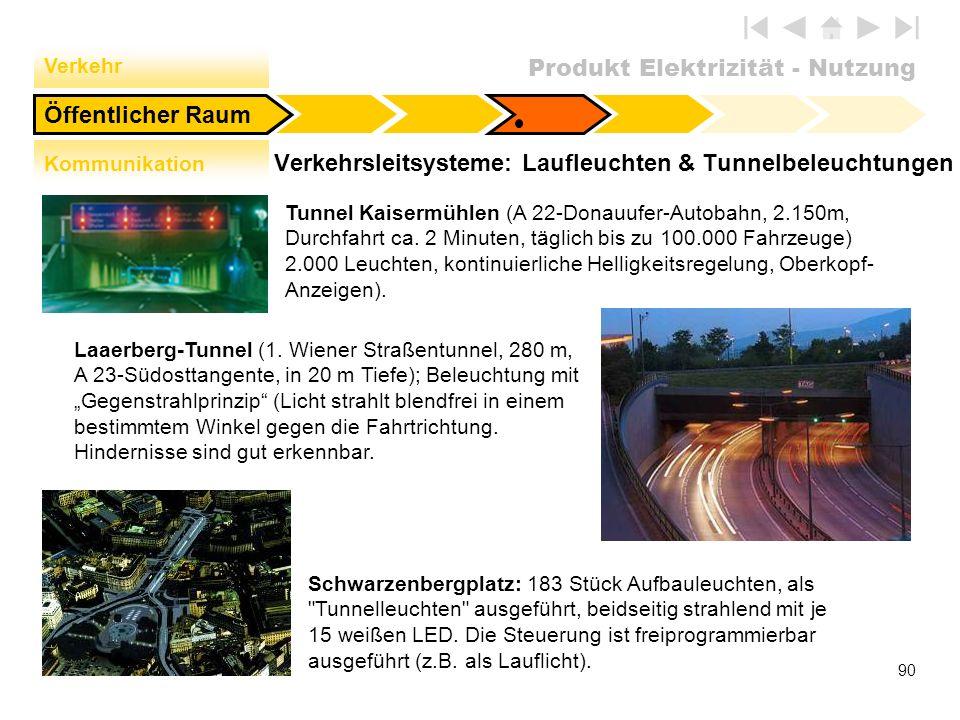 Verkehrsleitsysteme: Laufleuchten & Tunnelbeleuchtungen