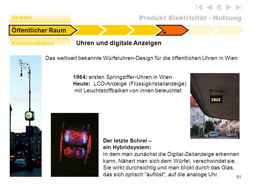 Uhren und digitale Anzeigen