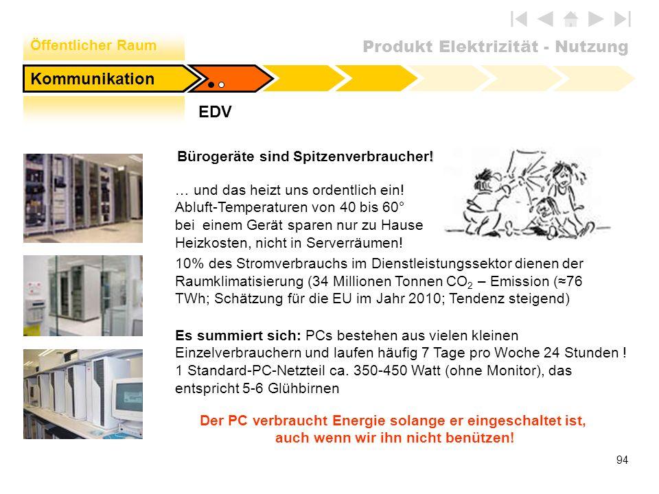 Kommunikation EDV Öffentlicher Raum