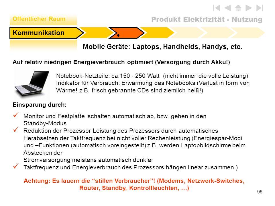 Mobile Geräte: Laptops, Handhelds, Handys, etc.