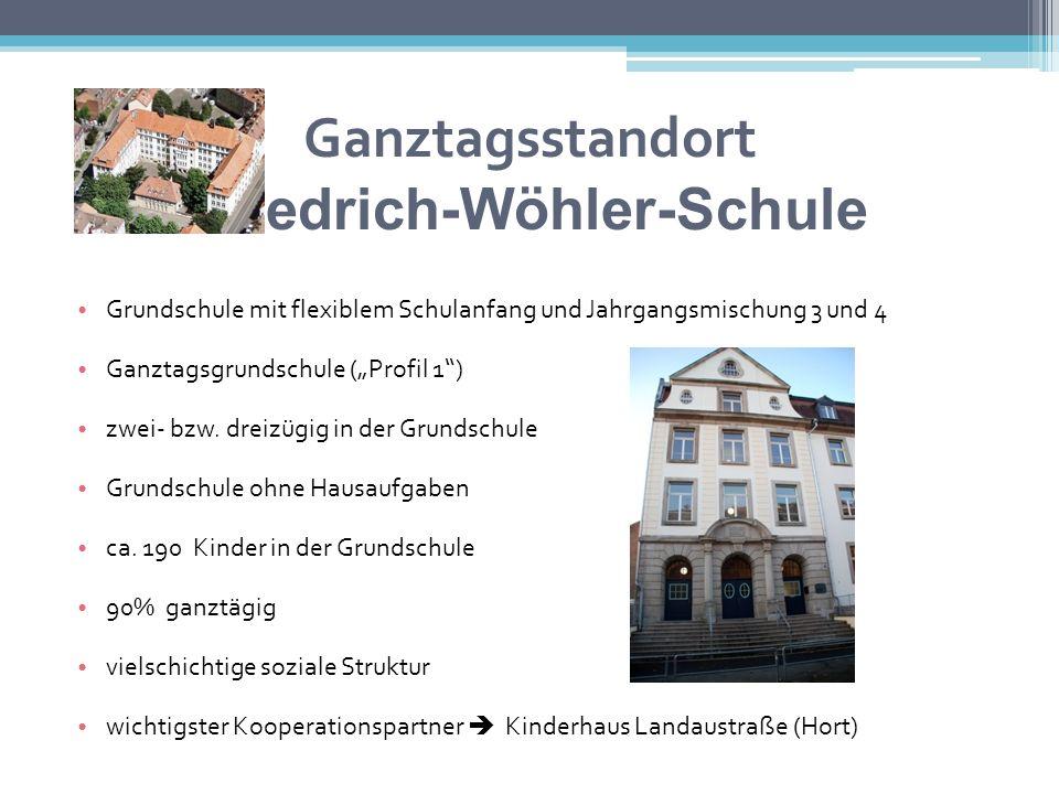 Ganztagsstandort Friedrich-Wöhler-Schule