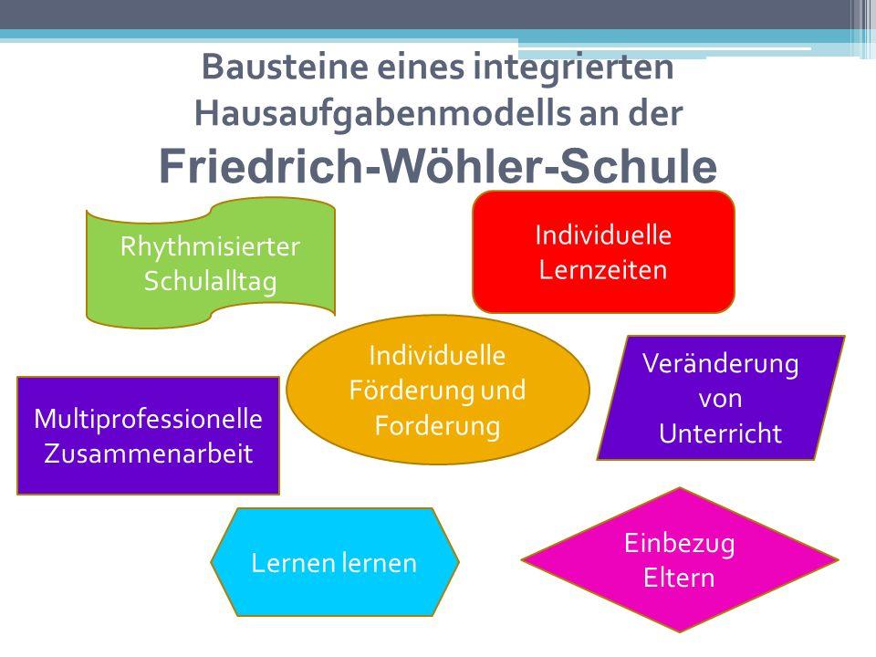 Bausteine eines integrierten Hausaufgabenmodells an der Friedrich-Wöhler-Schule