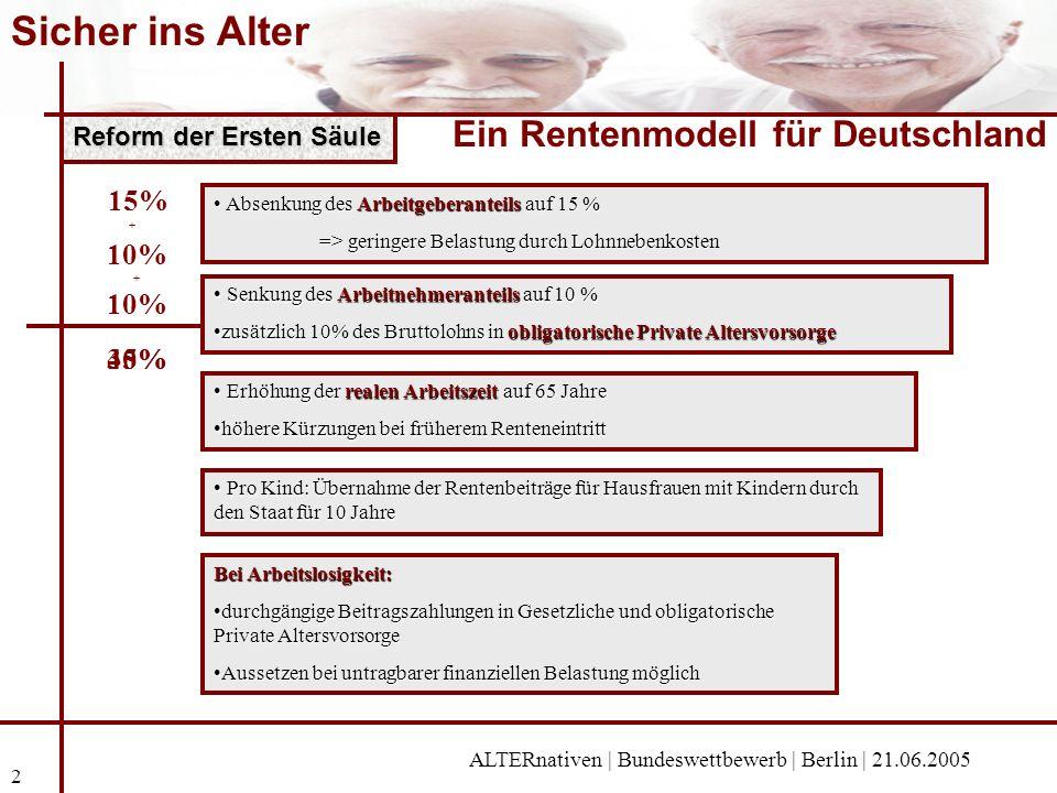 Sicher ins Alter Ein Rentenmodell für Deutschland 15% 10% 35% 40%