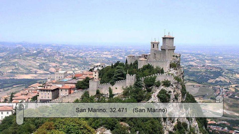 San Marino: 32.471 (San Marino)