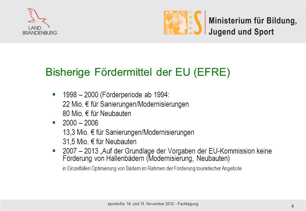 Bisherige Fördermittel der EU (EFRE)