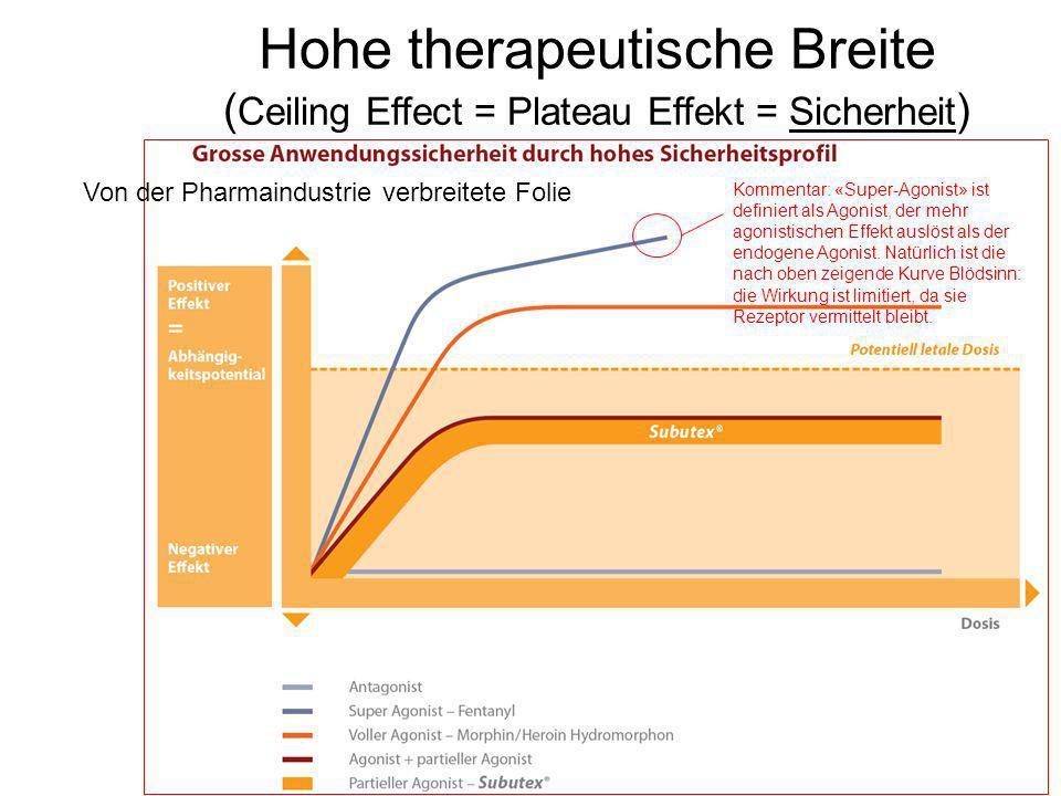 Hohe therapeutische Breite (Ceiling Effect = Plateau Effekt = Sicherheit)