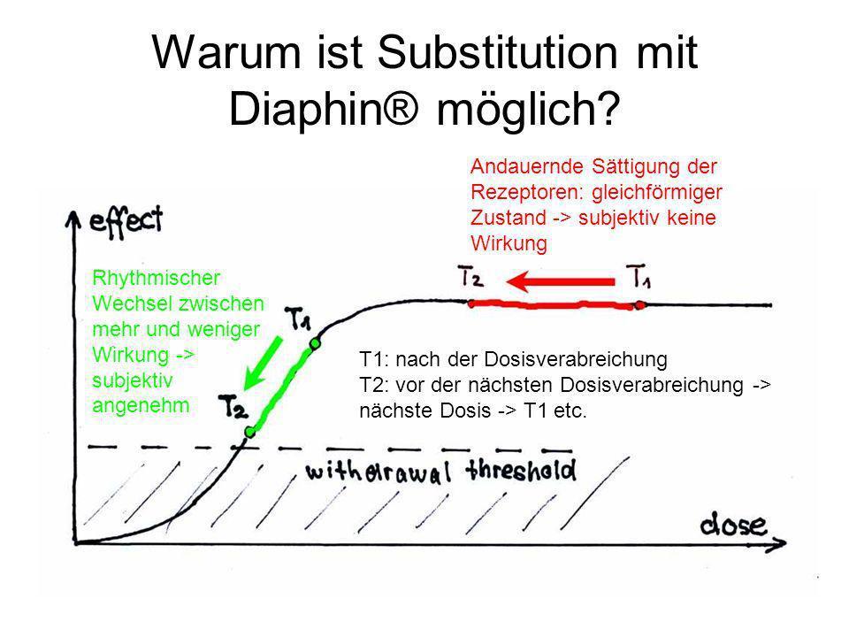 Warum ist Substitution mit Diaphin® möglich