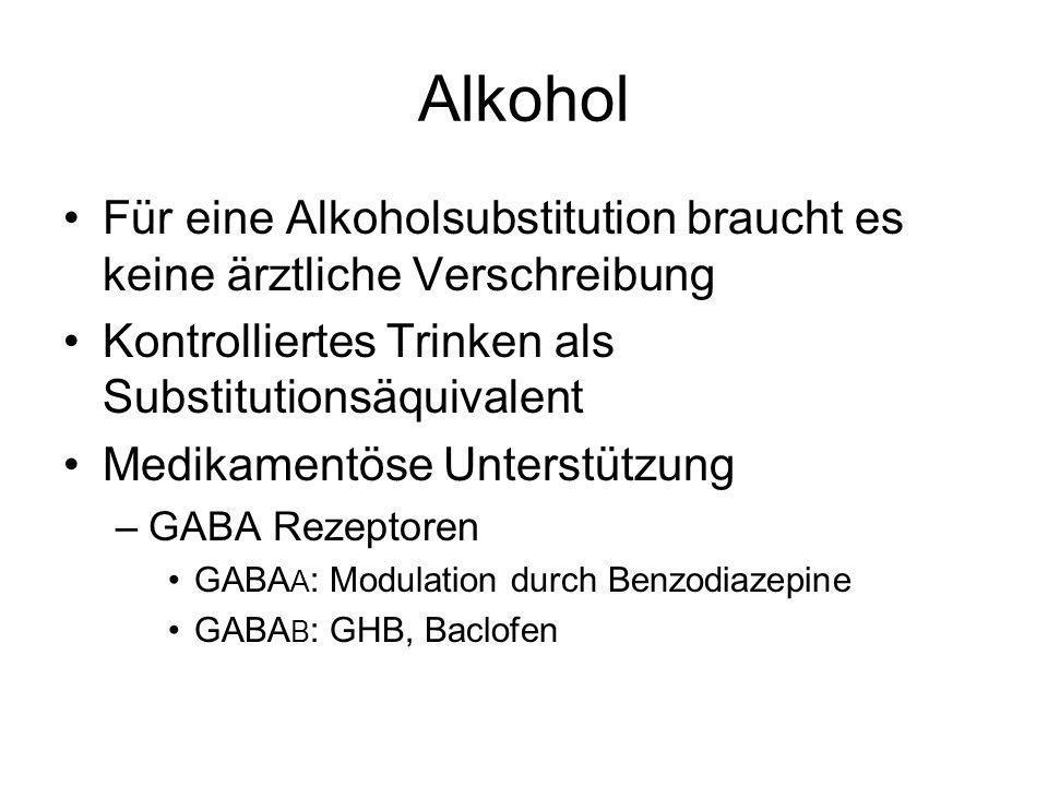 Alkohol Für eine Alkoholsubstitution braucht es keine ärztliche Verschreibung. Kontrolliertes Trinken als Substitutionsäquivalent.