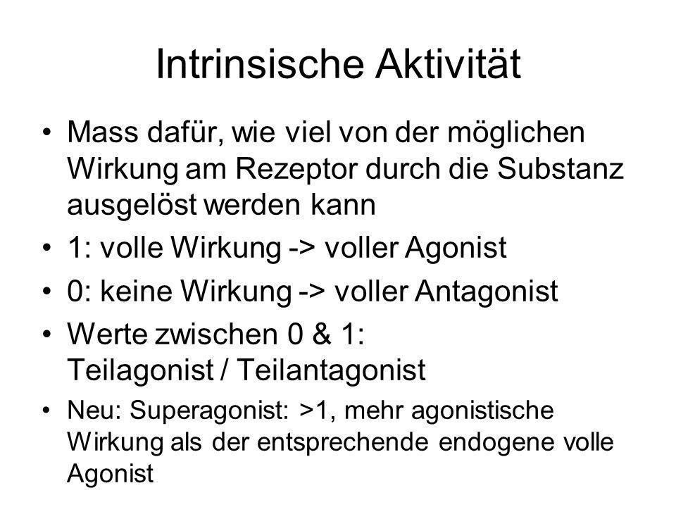Intrinsische Aktivität