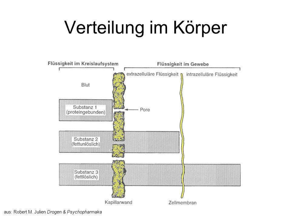 Verteilung im Körper aus: Robert M. Julien Drogen & Psychopharmaka