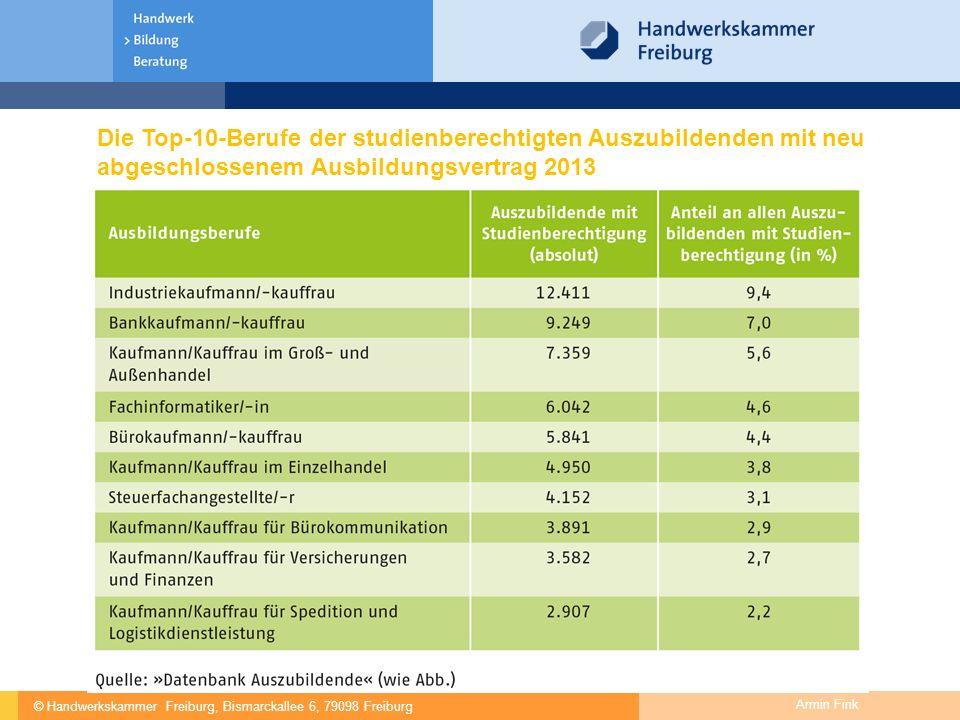 Die Top-10-Berufe der studienberechtigten Auszubildenden mit neu abgeschlossenem Ausbildungsvertrag 2013