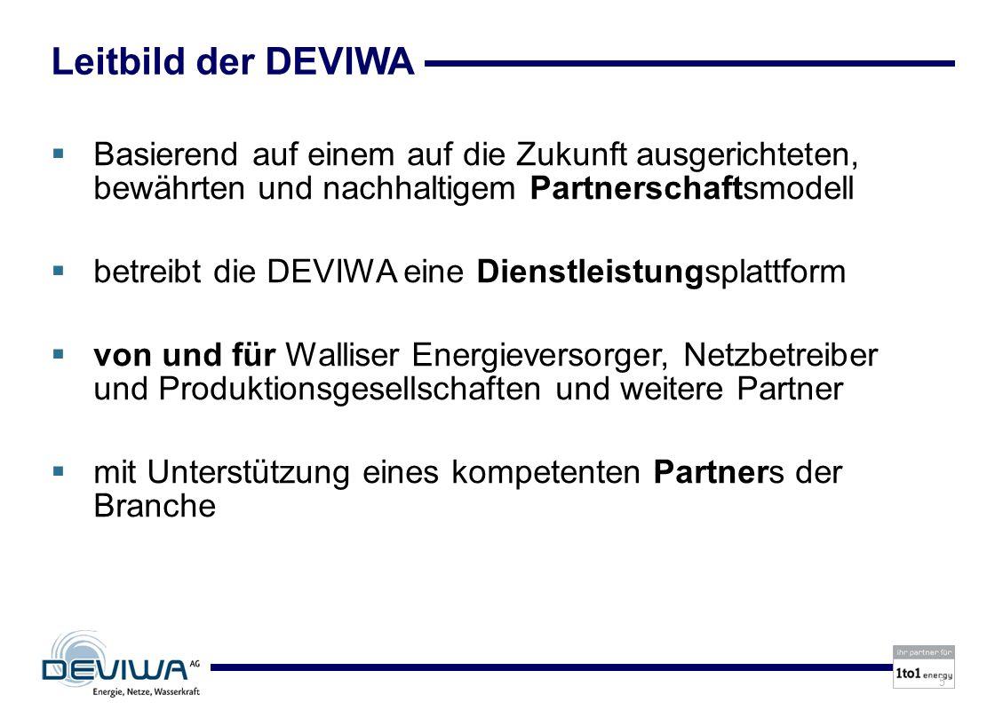 Leitbild der DEVIWA Basierend auf einem auf die Zukunft ausgerichteten, bewährten und nachhaltigem Partnerschaftsmodell.