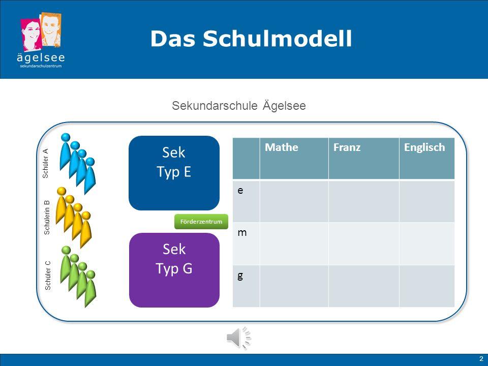 Das Schulmodell Sek Typ E Sek Typ G Sekundarschule Ägelsee Mathe Franz