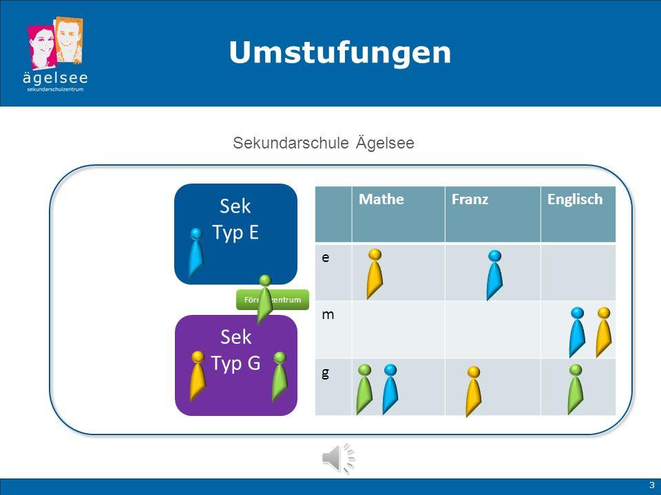 Umstufungen Sek Typ E Sek Typ G Sekundarschule Ägelsee Mathe Franz