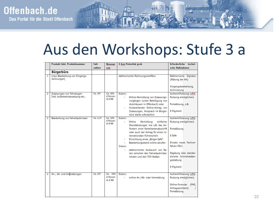 Aus den Workshops: Stufe 3 a