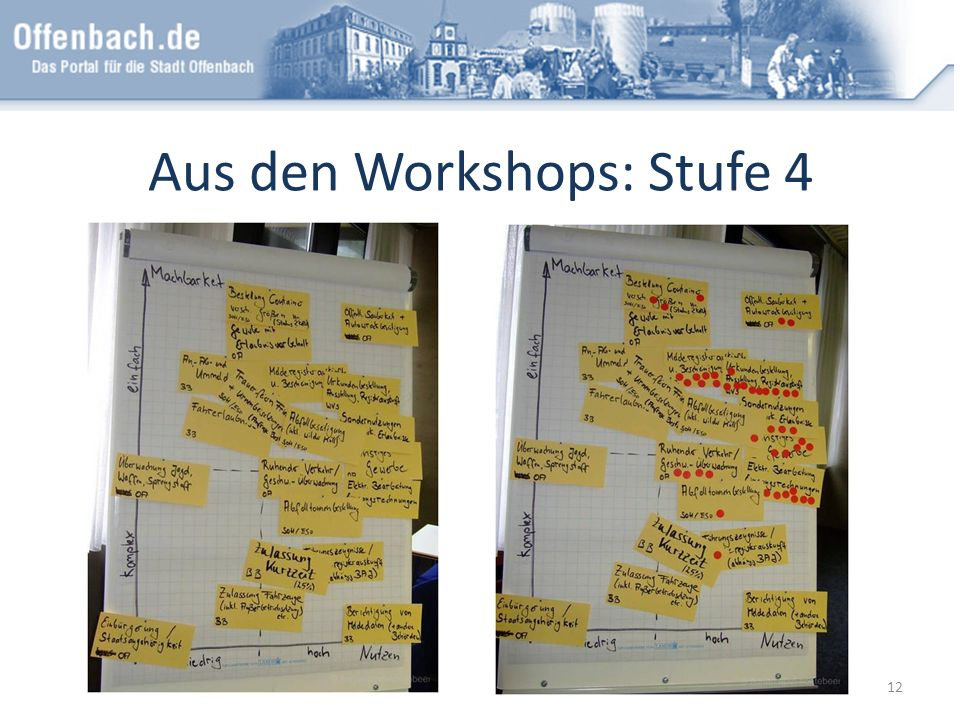 Aus den Workshops: Stufe 4