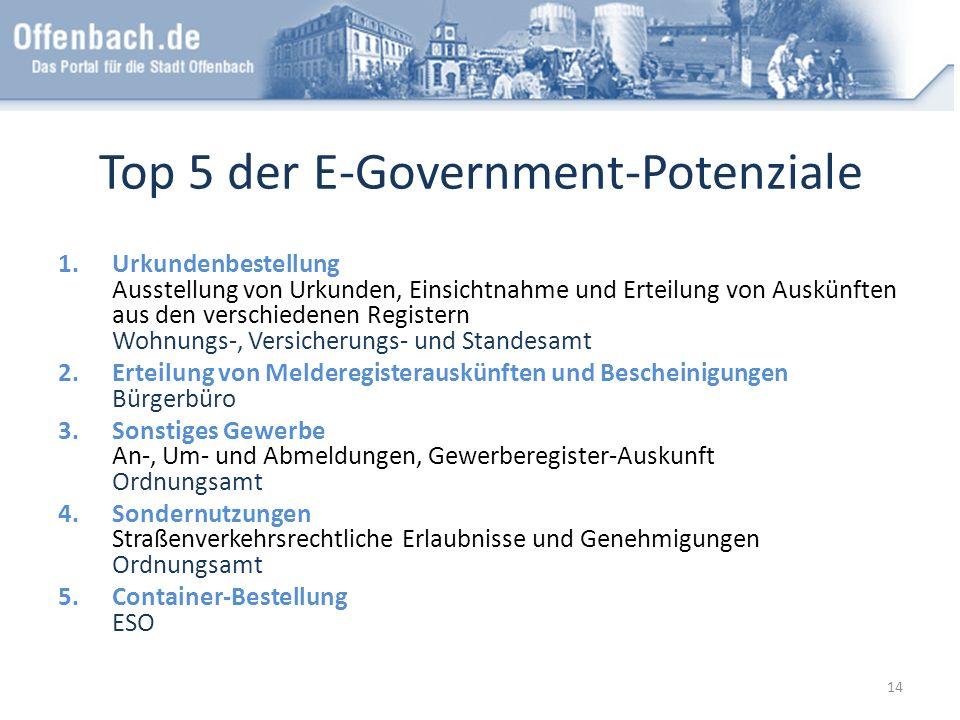 Top 5 der E-Government-Potenziale