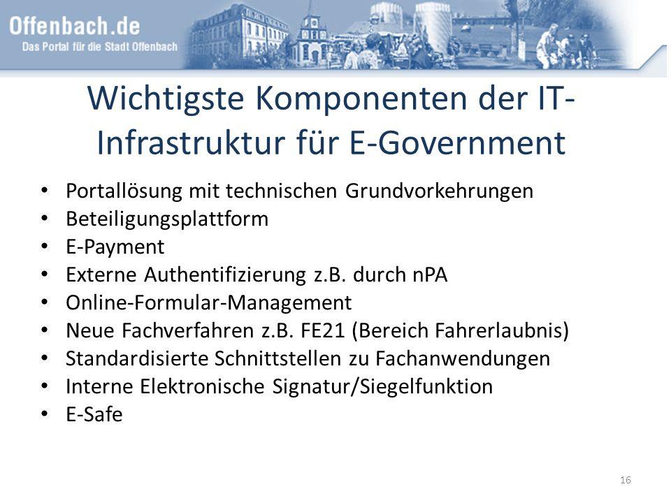 Wichtigste Komponenten der IT-Infrastruktur für E-Government