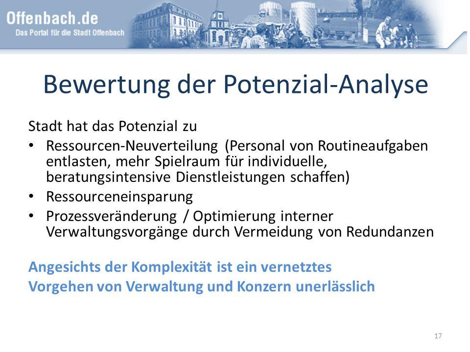 Bewertung der Potenzial-Analyse