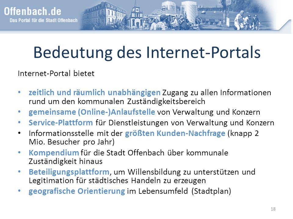 Bedeutung des Internet-Portals