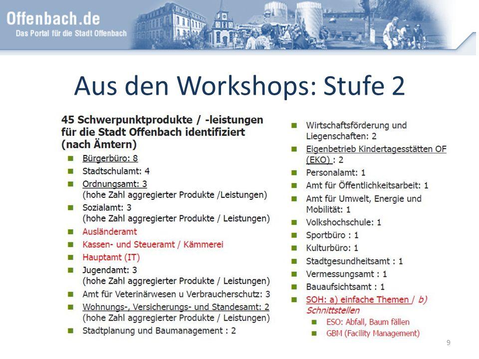 Aus den Workshops: Stufe 2
