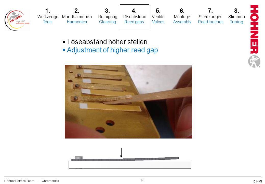 Löseabstand höher stellen Adjustment of higher reed gap