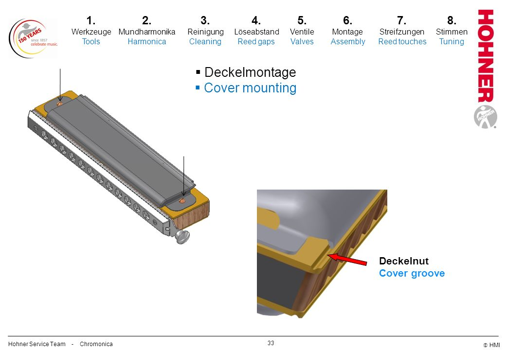 Deckelmontage Cover mounting 1. 2. 3. 4. 5. 6. 7. 8.