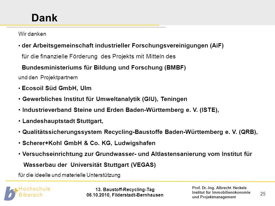 Dank Gewerbliches Institut für Umweltanalytik (GIU), Teningen