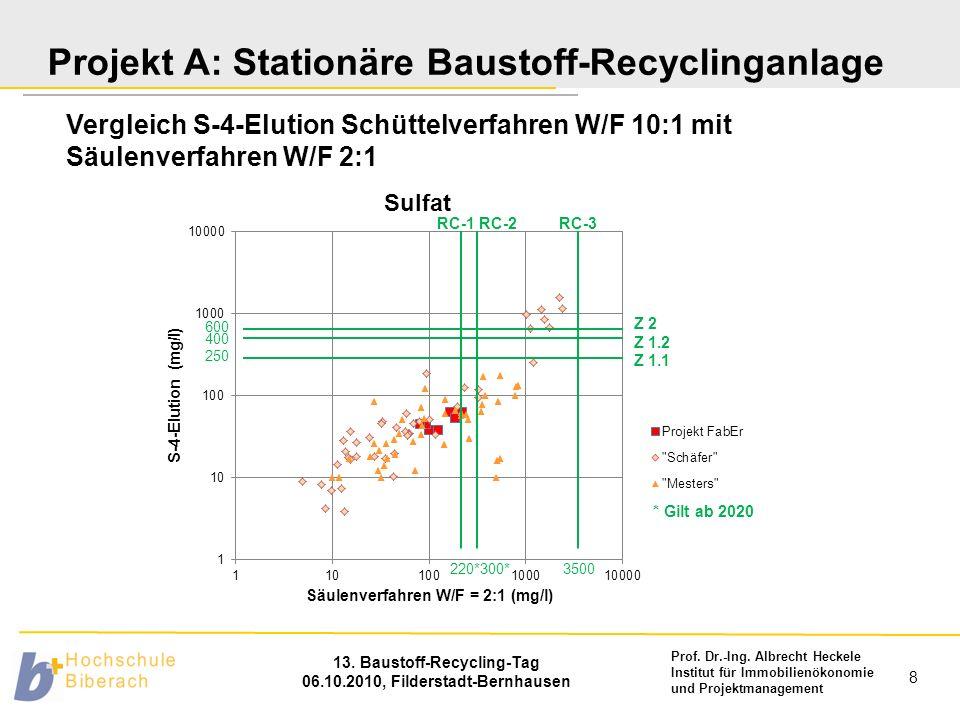 Projekt A: Stationäre Baustoff-Recyclinganlage