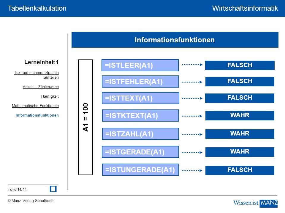 Informationsfunktionen