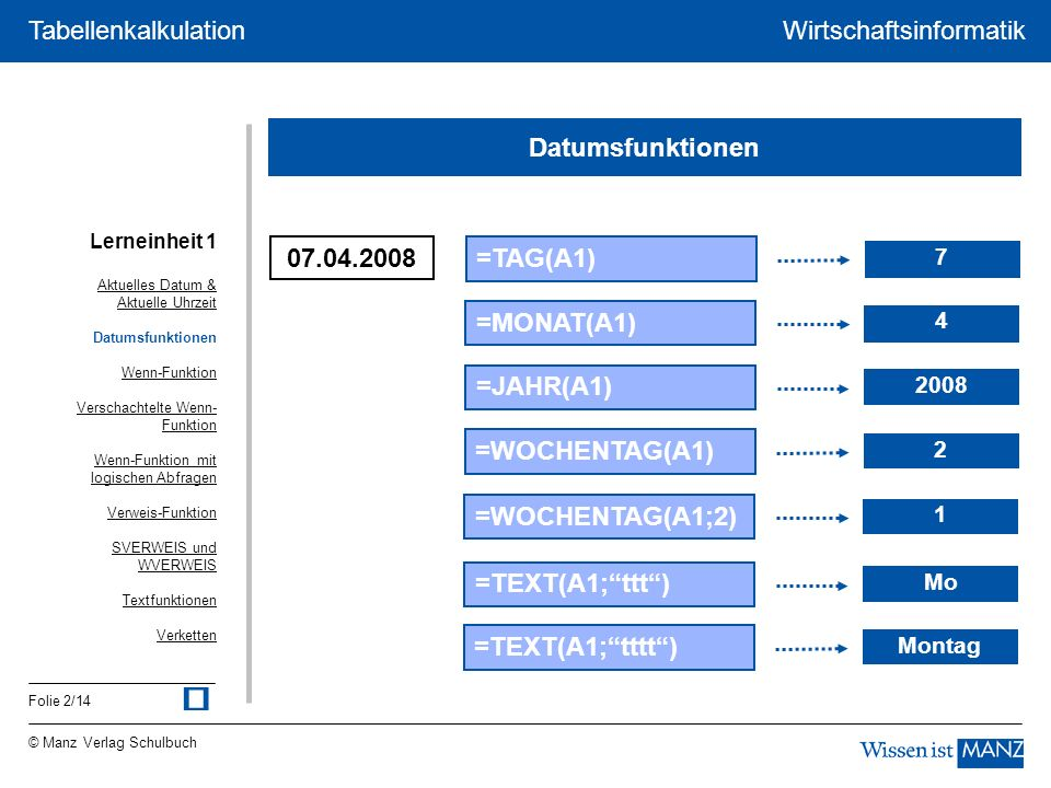 ü Datumsfunktionen 07.04.2008 =TAG(A1) =MONAT(A1) =JAHR(A1)
