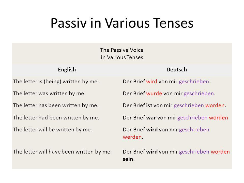 Passiv in Various Tenses
