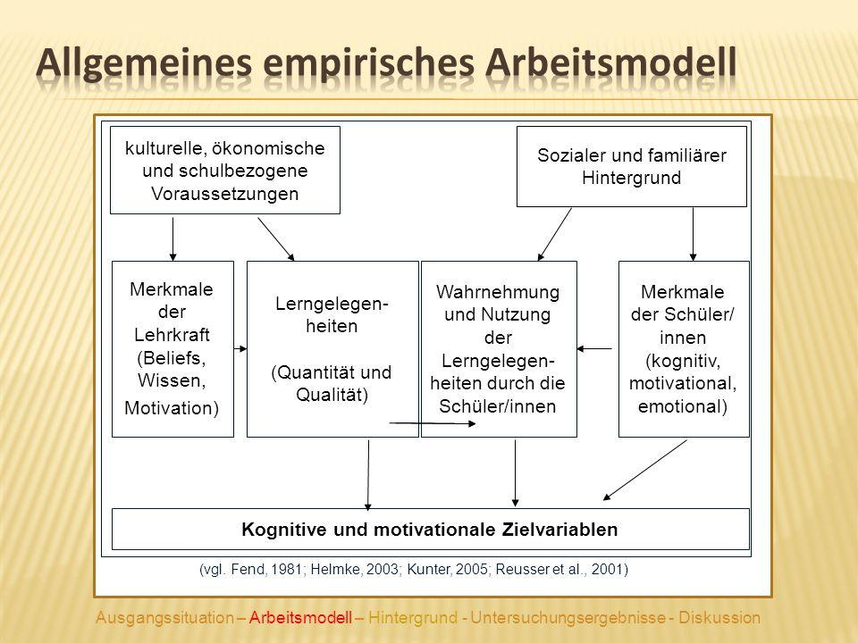 Allgemeines empirisches Arbeitsmodell