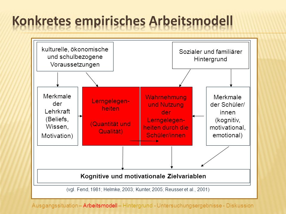 Konkretes empirisches Arbeitsmodell