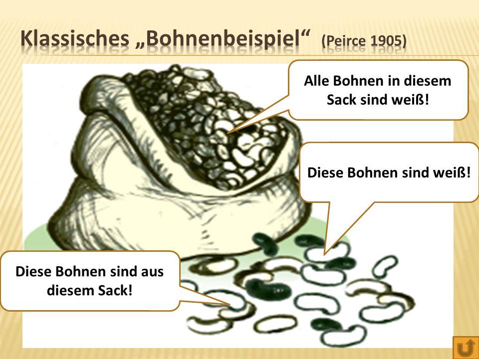 """Klassisches """"Bohnenbeispiel (Peirce 1905)"""