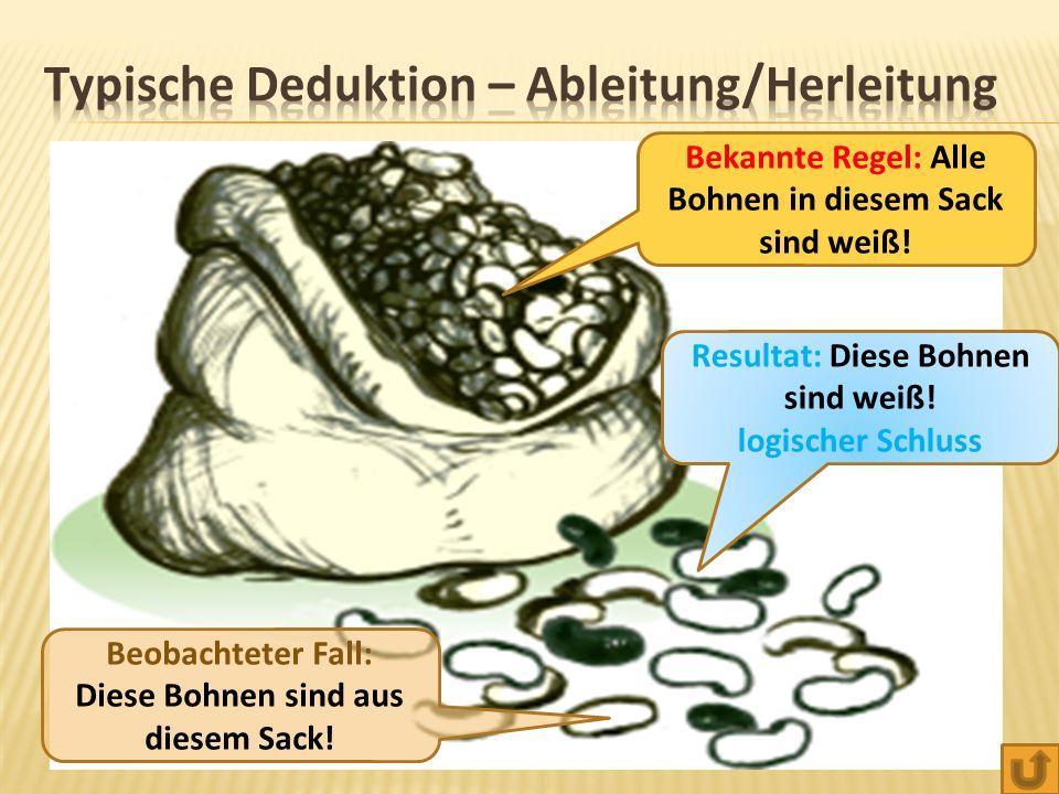 Typische Deduktion – Ableitung/Herleitung